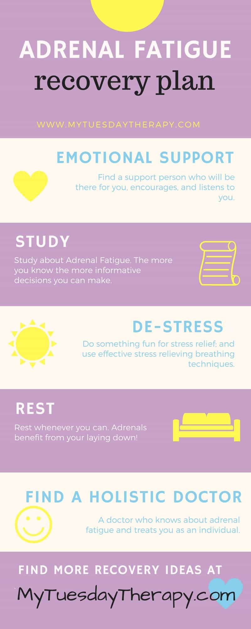 This plan helped me to recover from a severe adrenal fatigue. Click through for more ideas for adrenal fatigue recovery at https://www.mytuesdaytherapy.com/adrenal-fatigue-recovery-plan/ | Adrenal Fatigue Recovery Plan Infographic | HPA axis Dysregulation |